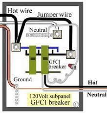 i have a circuit main lug panel converted to a main breaker main lug gfci