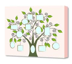 Pictures Of Family Tree Designs Naveshop Co