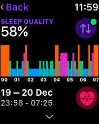 Sleep Pattern Tracker