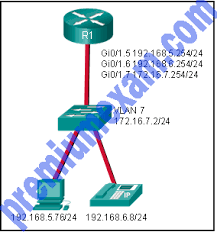 Learn about cisco chapter 6 with free interactive flashcards. Rse Ccna 2 Chapter 6 Quiz Answers Ict Community