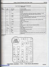 2005 f150 fuse box diagram 2005 f150 fuse box diagram \u2022 free 2010 ford f150 fuse box diagram at 2005 Ford F150 Fuse Box Layout