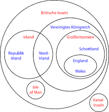 British Isles Venn Diagram Gratbritanien Wikipedia