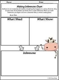 Graphic Organizers For Elementary Grades For All Subject