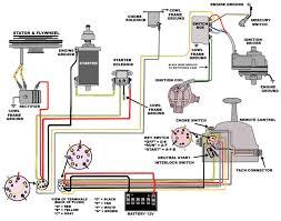 johnson outboard tachometer wiring diagram facbooik com Yamaha Digital Tach Wiring Diagram force outboard tach wiring car wiring diagram download cancross yamaha digital tach wiring diagram outboard