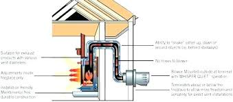 installing a gas fireplace replacing gas fireplace replacing gas fireplace insert installing a gas fireplace insert