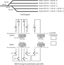 using the src8 to indicate routes src8 route and pb wiring diagram