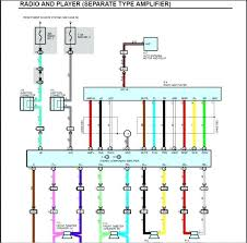 house wiring color code kcdiary com house wiring color code house electrical wiring colours fresh home wiring color codes wiring diagram of