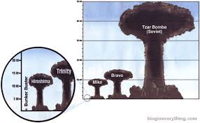 Nuke Chart Imagine A Pie Chart Stomping On An Infographic Forever