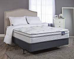 mattress. Exellent Mattress SERTA CORINNA II SoftMedium Mattress Queen Inside