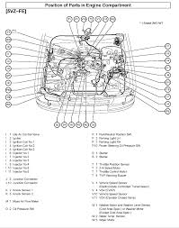 toyota corolla engine diagram com toyota corolla engine diagram template pictures