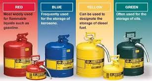 Can We Identify Petrol And Diesel By Its Colour Quora