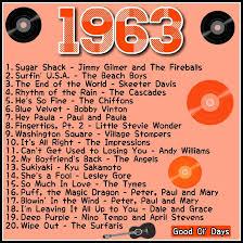 1963 Music Music Hits 60s Music Music Charts