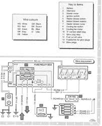 2005 volkswagen touareg radio diagram wiring diagram for car engine vw caddy fuse box in addition 2011 jetta fuse box location also volkswagen phaeton wiring diagram