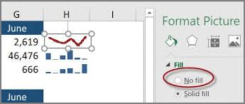 Spark Charts Excel Microsoft Excel An Excel Camera Trick For Overlaying