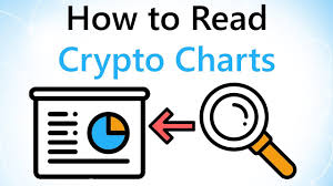 How To Read Cryptocurrency Charts Part 1