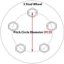 Read All About What Is Pcd Of Wheels And Why You Should Know