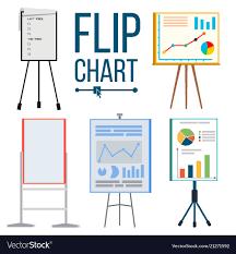 Number Of The Week Flip Chart Flip Chart Set Office Whiteboard