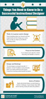 Instructional Design Concepts 4 Things You Need To Know To Be A Successful Instructional