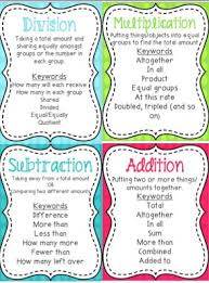 Pictures Math Key Words For Problem Solving Easy