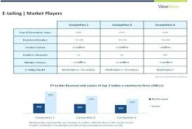 Competitive Analysis Template Best Business Strategy Templates ...
