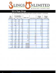 Learning Center Sling Capacity Charts More Slings