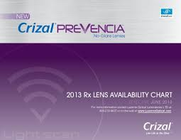 2013 Rx Lens Availability Chart Luzerne Optical Labs