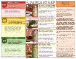 Irritable Bowel Syndrome Diet Chart Ibs Diet Eating For Irritable Bowel Syndrome Diets Ibs