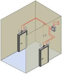 best ideas about jack and jill tuxedo cupcakes synchronized lock system for a bathroom 2 doors jack and jill bathroom