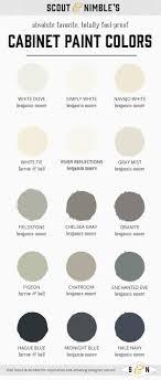 best color to paint kitchen cabinetsBest Paint Colors For Kitchen Cabinetsjpg To White Color Cabinets