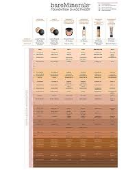 Bare Minerals Foundation Shades Chart Bare Minerals Matte Shade Chart Best Picture Of Chart