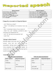 Reported Speech Esl Worksheet By Iciarrio