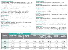 event insurance quote uk 44billionlater