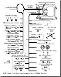 wiring diagram caterpillar ecm the wiring diagram cat 3126 ecm wiring diagram nilza wiring diagram