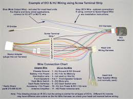 sony cdx gt55uiw wiring diagram great installation of wiring diagram • sony car stereo wiring diagram cdx m8815x simple wiring diagram schema rh 11 lodge finder de