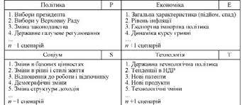 Стратегический анализ предприятия tissu nn ru Стратегический анализ предприятия