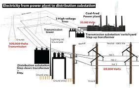75 kva transformer wiring diagram preisvergleich me GE 75 KVA Transformer at 75 Kva Transformer Wiring Diagram