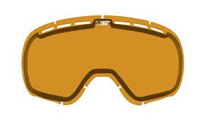 Spy Goggles Lens Chart Spy Goggle Lens Color Tint Guide Evo