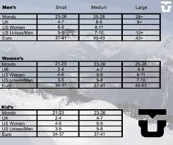 Snowboard Bindings Sizing Online Charts Collection