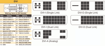 differences between dvi connectors and signals nti blog dvi a