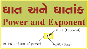 math laws power and exponents in gujarati power vs exponent math ganit