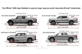 Jeep Comparison Chart 2020 Jeep Gladiator Size Comparison Chart