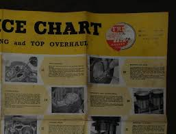Bsa Chart Bsa Service Chart No M C 50 Decarbonising And Top Overhaul 500 And 650cc Star Model