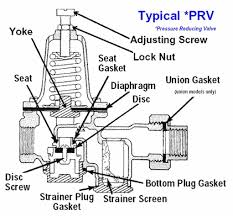 vortec engine diagram diagram 1998 5 7 vortec engine diagram image about wiring
