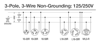 beautiful 220 volt plug wiring diagram pictures inspiration 220 volt 3 wire plug diagram wiring 2 pole 3 wire 250v 300 wire diagrams easy simple detail