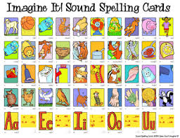 250 free phonics worksheets covering all 44 sounds, reading, spelling, sight words and sentences! Sailing Through 1st Grade Open Court Sound Spelling Cards Reference Sheet Free First Grade Phonics Open Court Reading Teaching First Grade