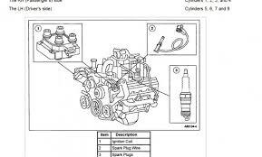 trending 98 s10 headlight wiring diagram headlight wiring diagram 98 S10 Wiring Harness Diagram original spark plug wire diagram ford f150 v6 ford 460 spark plug wire diagram canopi