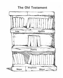 Books In Old Testament And New Testament Coloring - Miss. Adewa ...