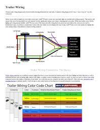 trailer wiring 4 pin facbooik com 4 Wire Trailer Light Diagram 4 wire to 5 wire trailer wiring diagram 4 wire trailer lights diagram