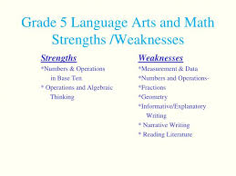 5 Strengths And Weaknesses 5 Strengths And Weaknesses Magdalene Project Org