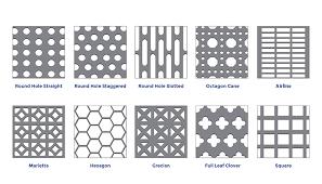 perforated metal screen. Perforated Sheet Metal Screen